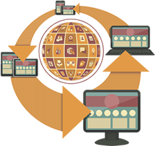 Otimize Seus Meios de Comunicação no Seu Site